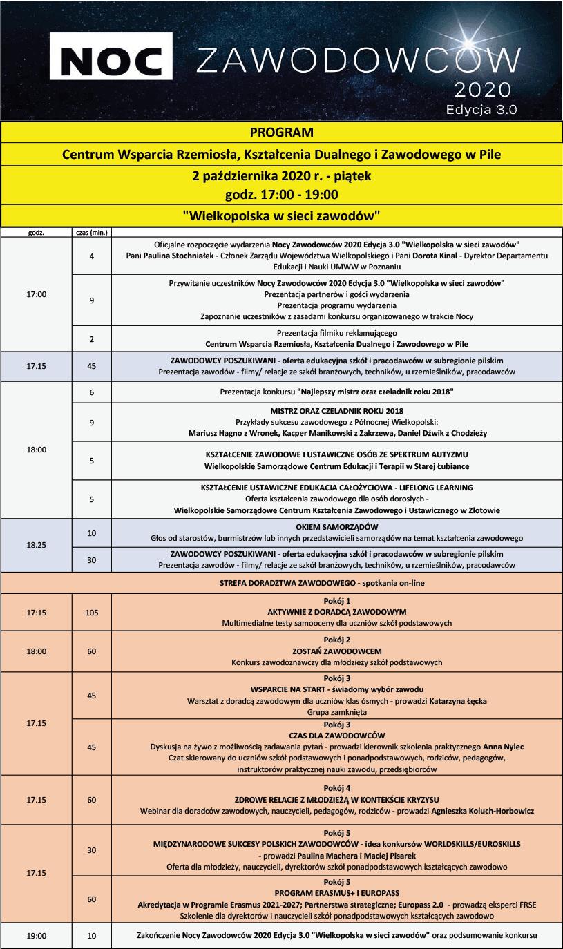 Program Noc Zawodowców 2020 Edycja 3.0 Wielkopolska w sieci zawodów w subregionie pilskim